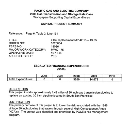 pge-2008-approval-to-raise-rates-to-repair-pipeline